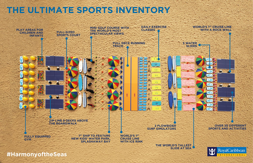 Harmony of the Seas sports equipment infographic