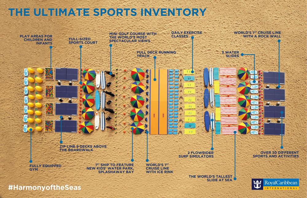 Harmony of the Seas sports equipment infographic