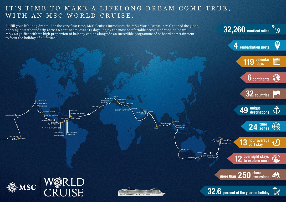 Msc cruises releases its first ever world cruise world for Best round the world cruise