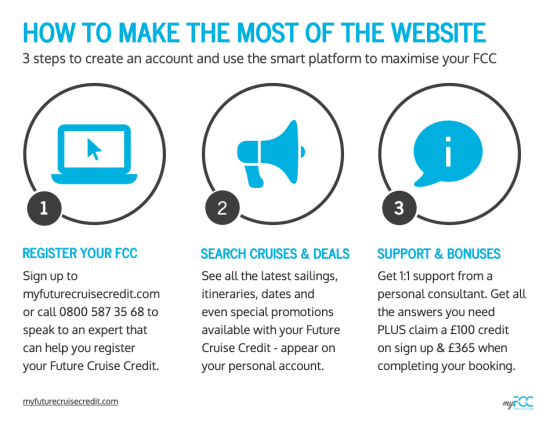 How To Make The Most Of The Site